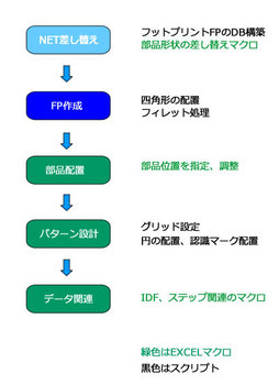 Process_Scr_M.jpg