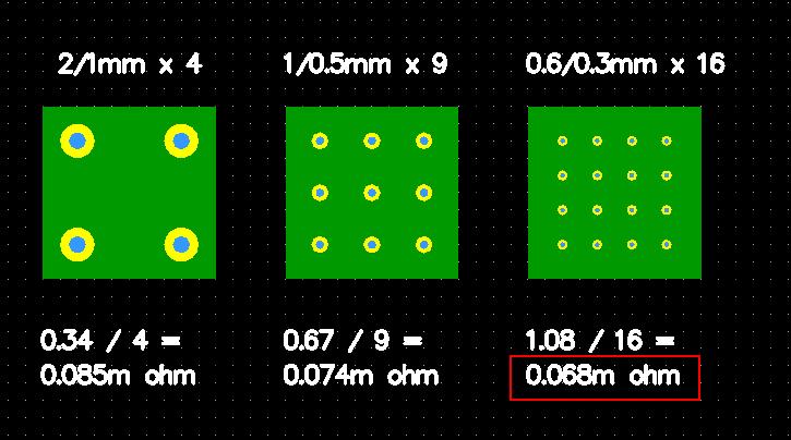 VIAやPADの抵抗値:Altium and others CAD:So-netブログ